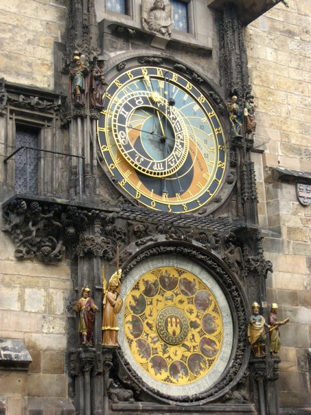 Astrological Clock Face